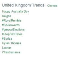 Dylan Thomas Trending on Twitter